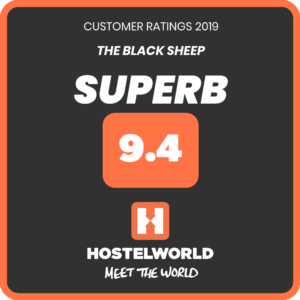 Hostelworld_rating