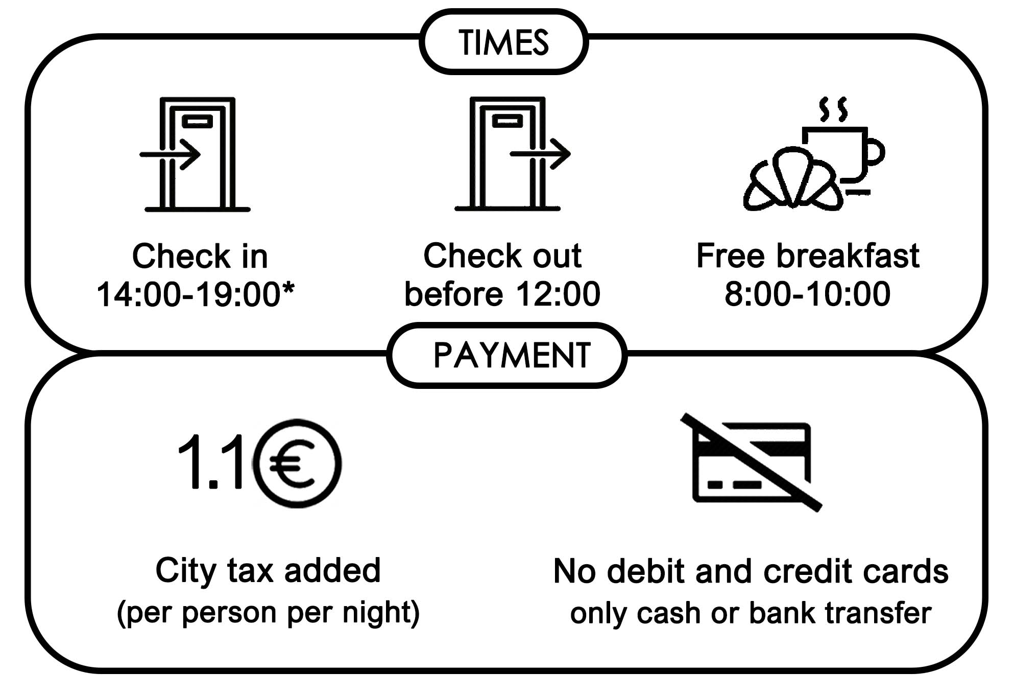 Check-in_and_payment
